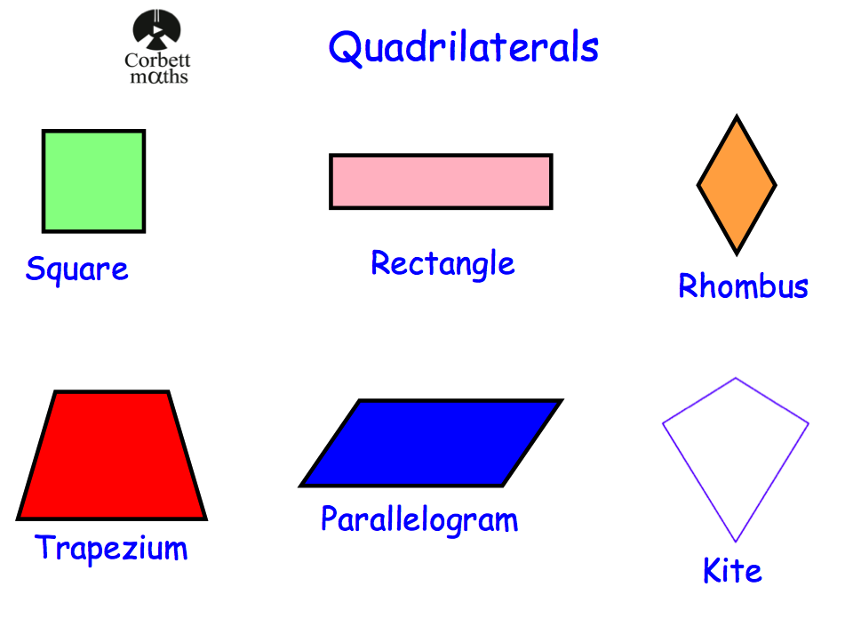 quadrilateral square - photo #14