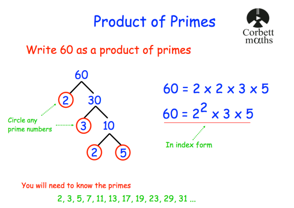 Product of Primes Revision | Corbettmaths
