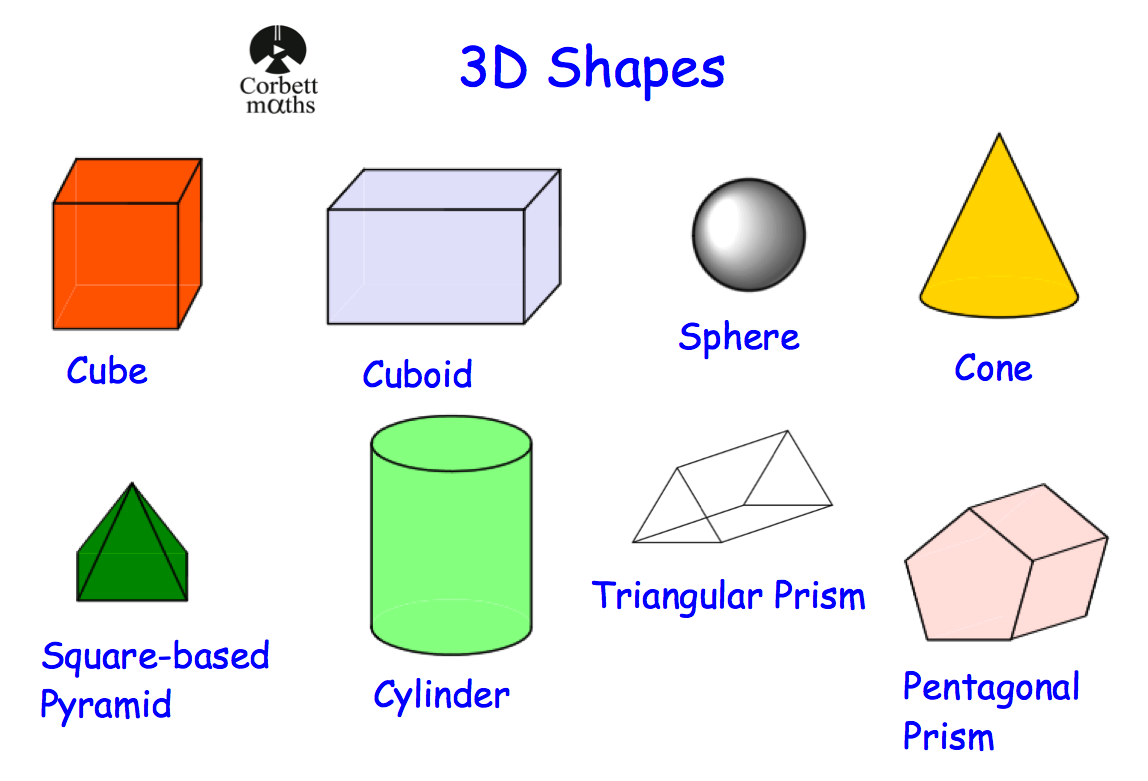 Worksheet Names Of Shapes With Pictures names of 3d shapes revision corbettmaths shapes