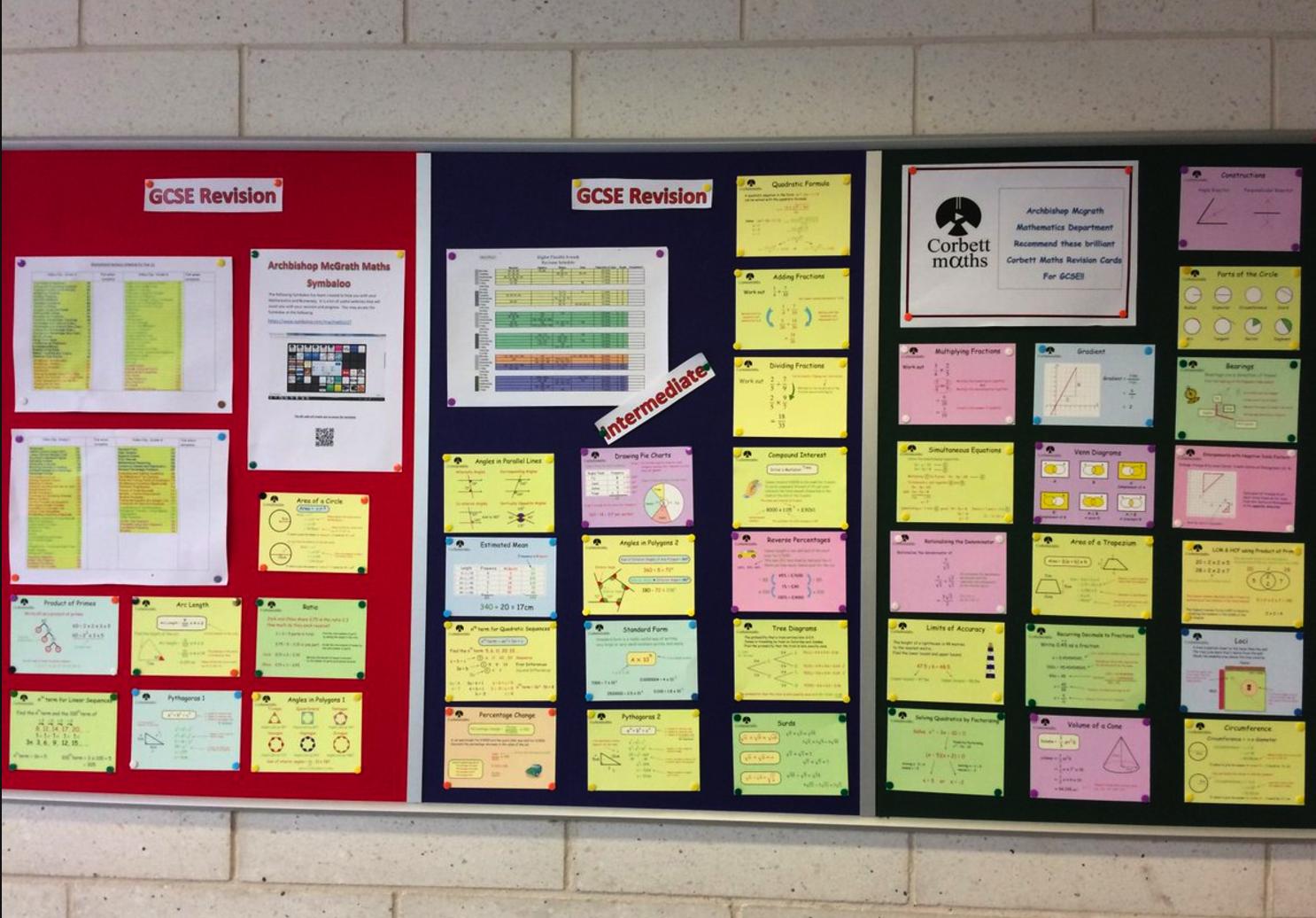 revision card displays